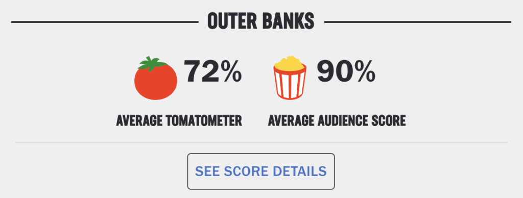 Outer Banks Rotten Tomatoes